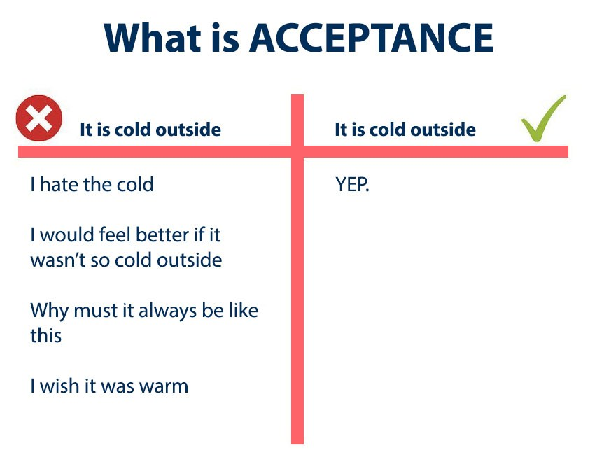 UFIND | What is acceptance